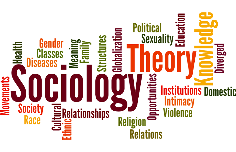 Important Concepts related to Canadian Sociology and Anthropology